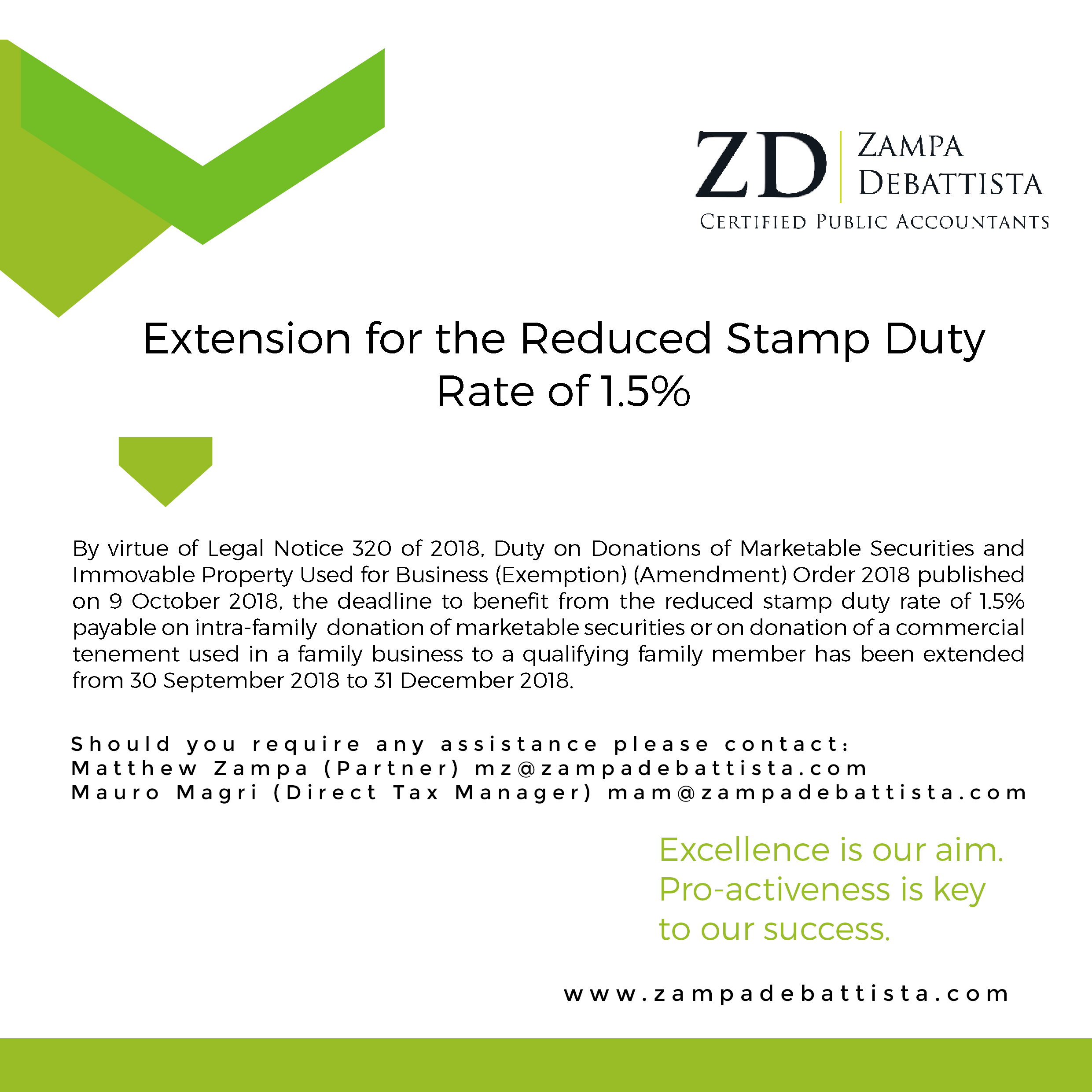 Extension for the Reduced Stamp Duty Rate of 1.5%